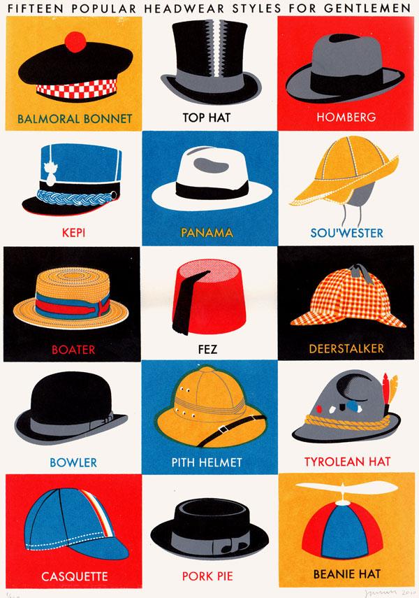 Headstart Hats 15 Popular Headwear Styles For Gents